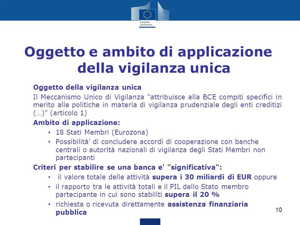 Oggetto e ambito di applicazione della vigilanza unica Oggetto della vigilanza unica Il Meccanismo Unico di Vigilanza