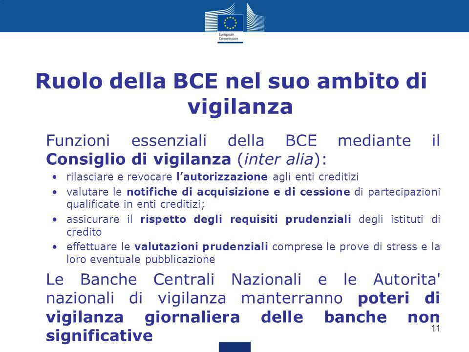 Ruolo della BCE nel suo ambito di vigilanza Funzioni essenziali della BCE mediante il Consiglio di vigilanza (inter alia): rilasciare e revocare lauto