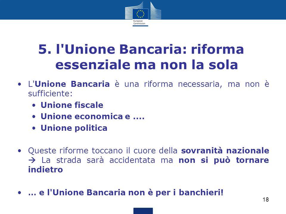 5. l'Unione Bancaria: riforma essenziale ma non la sola L'Unione Bancaria è una riforma necessaria, ma non è sufficiente: Unione fiscale Unione econom