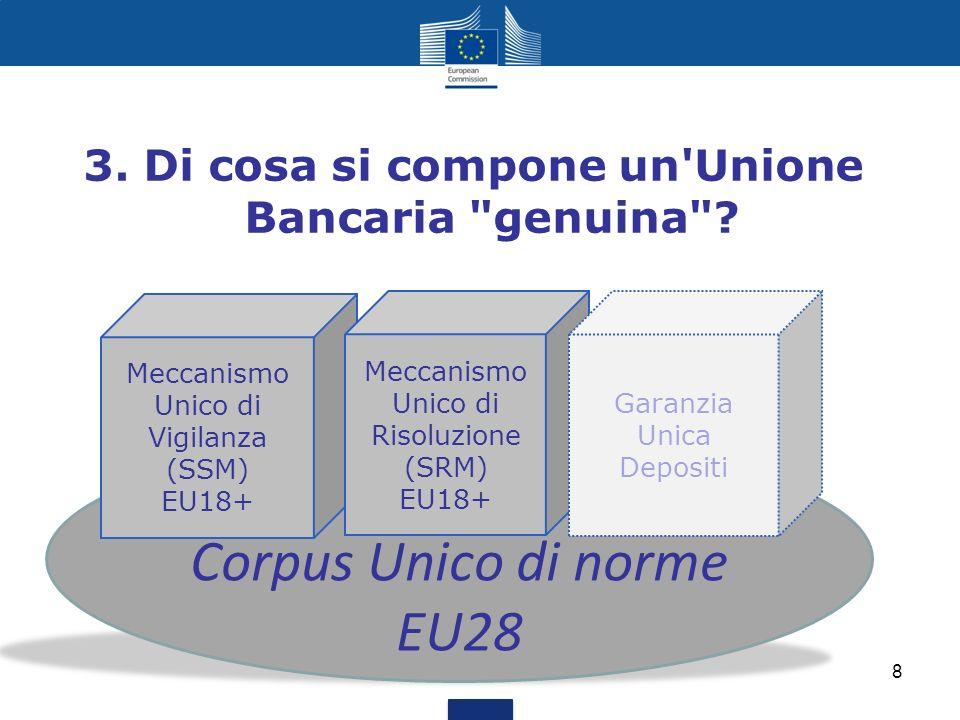 3. Di cosa si compone un'Unione Bancaria