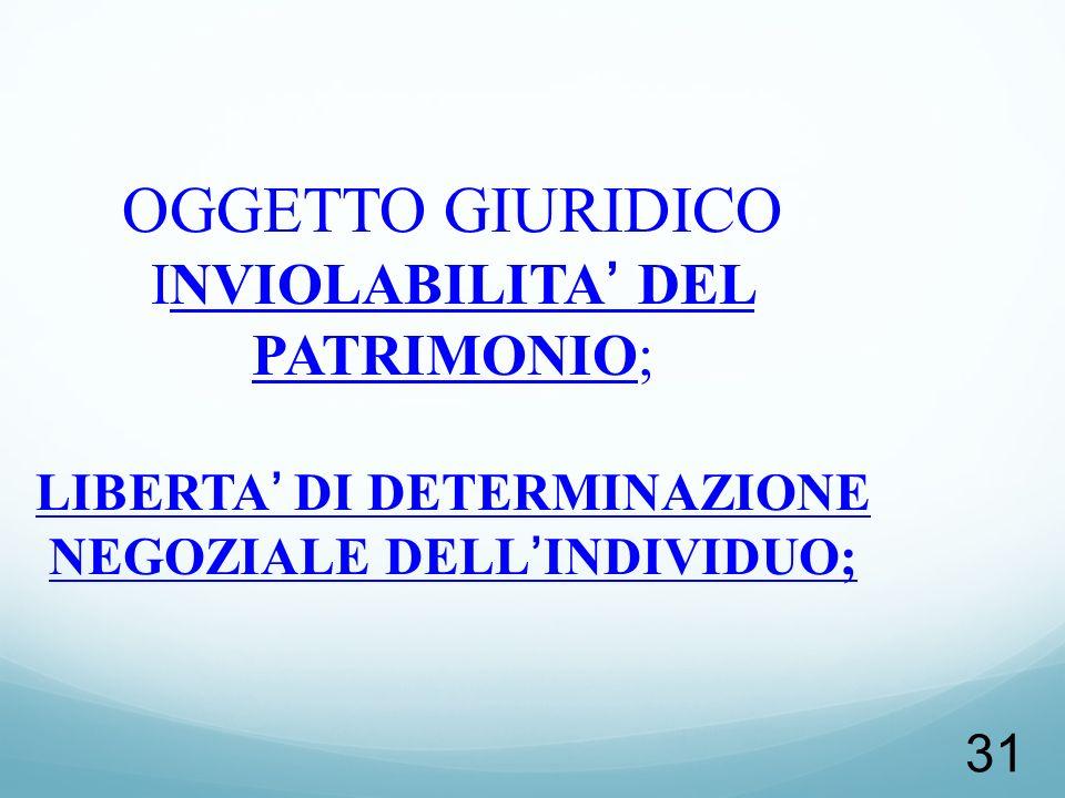 31 OGGETTO GIURIDICO INVIOLABILITA DEL PATRIMONIO; LIBERTA DI DETERMINAZIONE NEGOZIALE DELLINDIVIDUO;