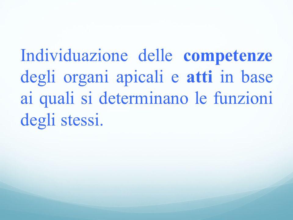 Individuazione delle competenze degli organi apicali e atti in base ai quali si determinano le funzioni degli stessi.