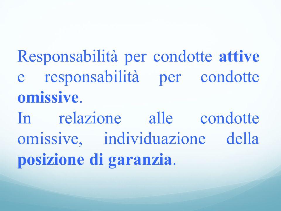 Responsabilità per condotte attive e responsabilità per condotte omissive. In relazione alle condotte omissive, individuazione della posizione di gara