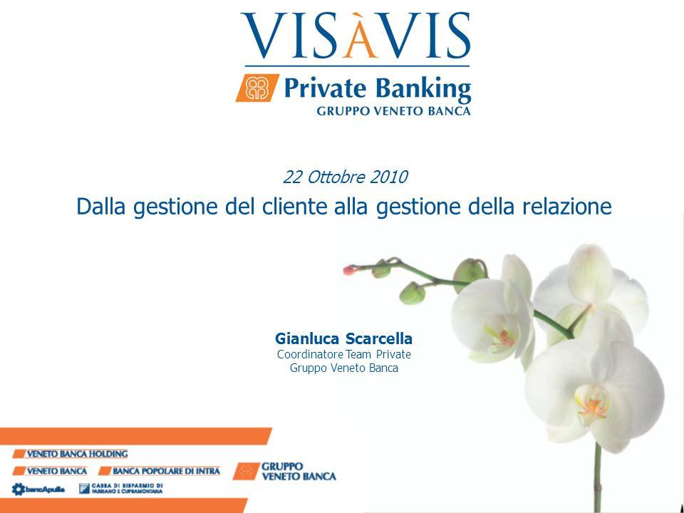 - 1 - 22 Ottobre 2010 Dalla gestione del cliente alla gestione della relazione Gianluca Scarcella Coordinatore Team Private Gruppo Veneto Banca