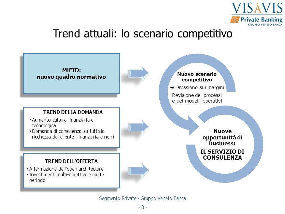 Nuovo scenario competitivo Pressione sui margini Revisione dei processi e dei modelli operativi Nuove opportunità di business: IL SERVIZIO DI CONSULEN