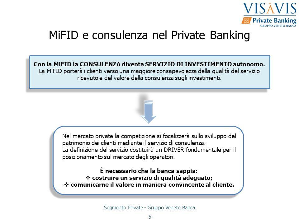 Segmento Private - Gruppo Veneto Banca - 5 - MiFID e consulenza nel Private Banking Con la MiFID la CONSULENZA diventa SERVIZIO DI INVESTIMENTO autono