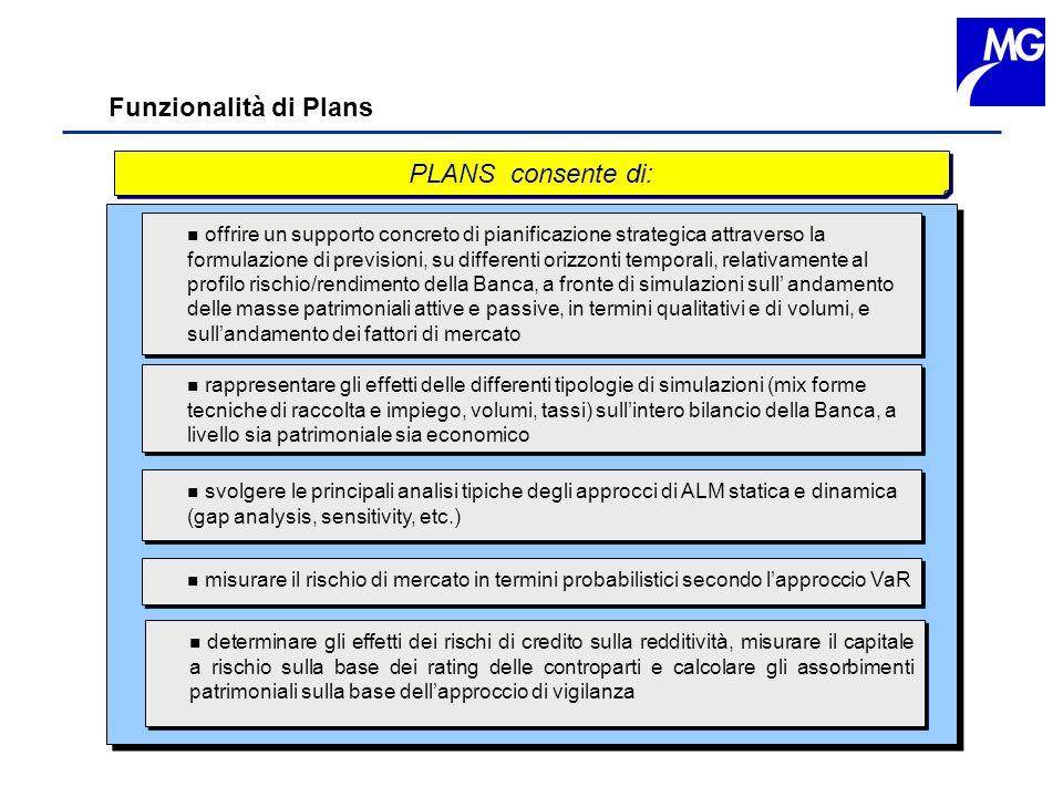 Funzionalità di Plans PLANS consente di: n svolgere le principali analisi tipiche degli approcci di ALM statica e dinamica (gap analysis, sensitivity,