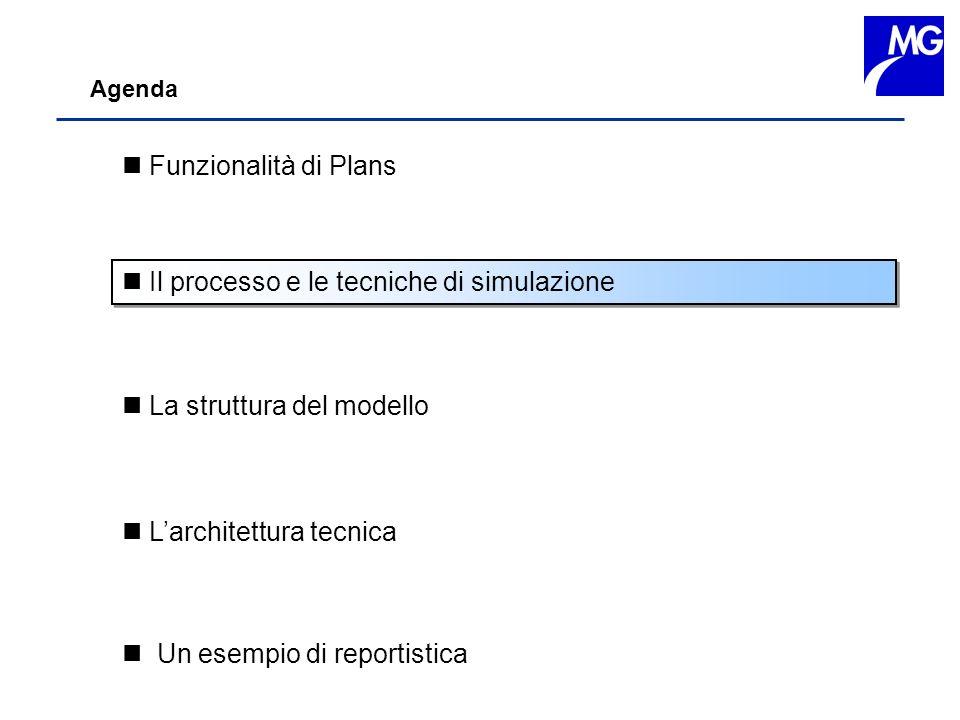 Agenda n Funzionalità di Plans n Il processo e le tecniche di simulazione n La struttura del modello n Larchitettura tecnica n Un esempio di reportist