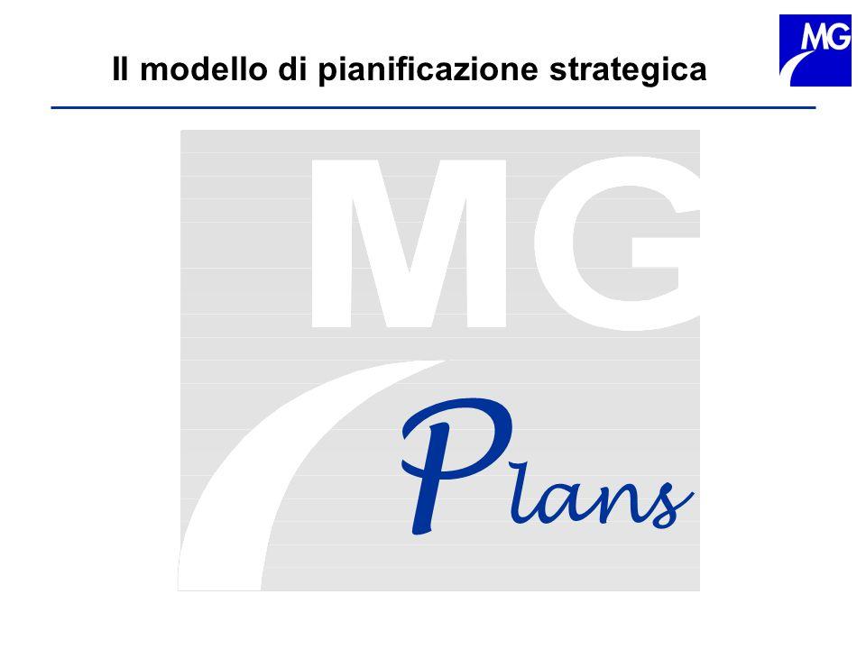 P lans Il modello di pianificazione strategica