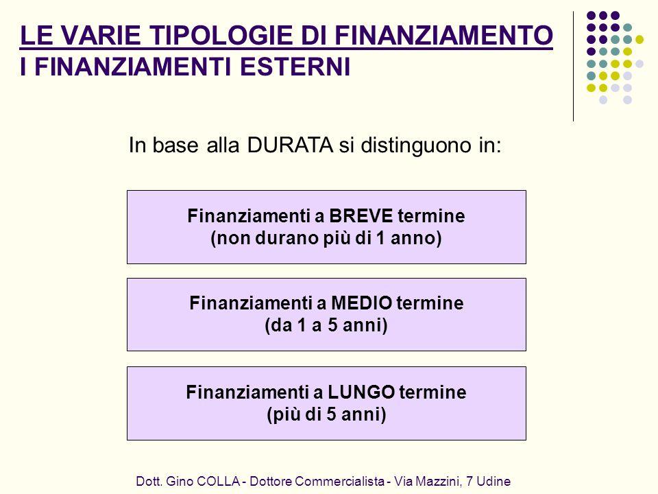 LE VARIE TIPOLOGIE DI FINANZIAMENTO I FINANZIAMENTI ESTERNI Dott. Gino COLLA - Dottore Commercialista - Via Mazzini, 7 Udine In base alla DURATA si di