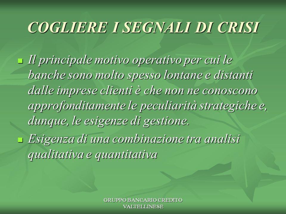 GRUPPO BANCARIO CREDITO VALTELLINESE Lanalisi del Return on Investment e delle variabili che concorrono alla sua formazione.