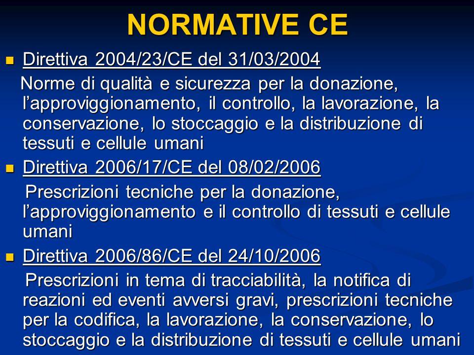 NORMATIVE CE Direttiva 2004/23/CE del 31/03/2004 Direttiva 2004/23/CE del 31/03/2004 Norme di qualità e sicurezza per la donazione, lapproviggionament