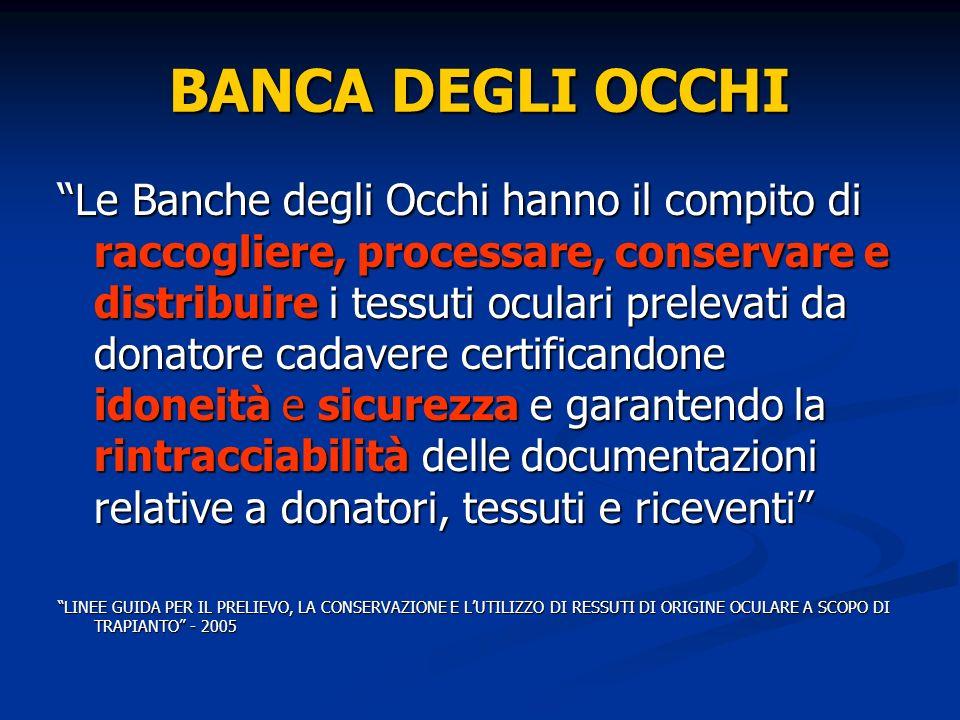 BANCA OCCHI CALABRIA Ispezione del CNT a gennaio 2006 Ispezione del CNT a gennaio 2006 Lattività della Banca viene certificata dal CNT in data 26/01/2006 Lattività della Banca viene certificata dal CNT in data 26/01/2006