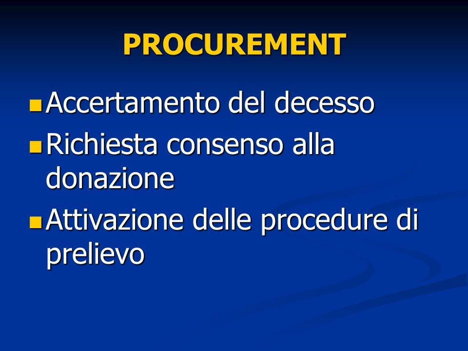 PROCUREMENT Accertamento del decesso Accertamento del decesso Richiesta consenso alla donazione Richiesta consenso alla donazione Attivazione delle pr