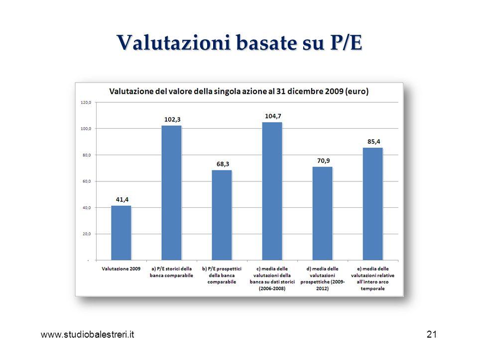 www.studiobalestreri.it21 Valutazioni basate su P/E