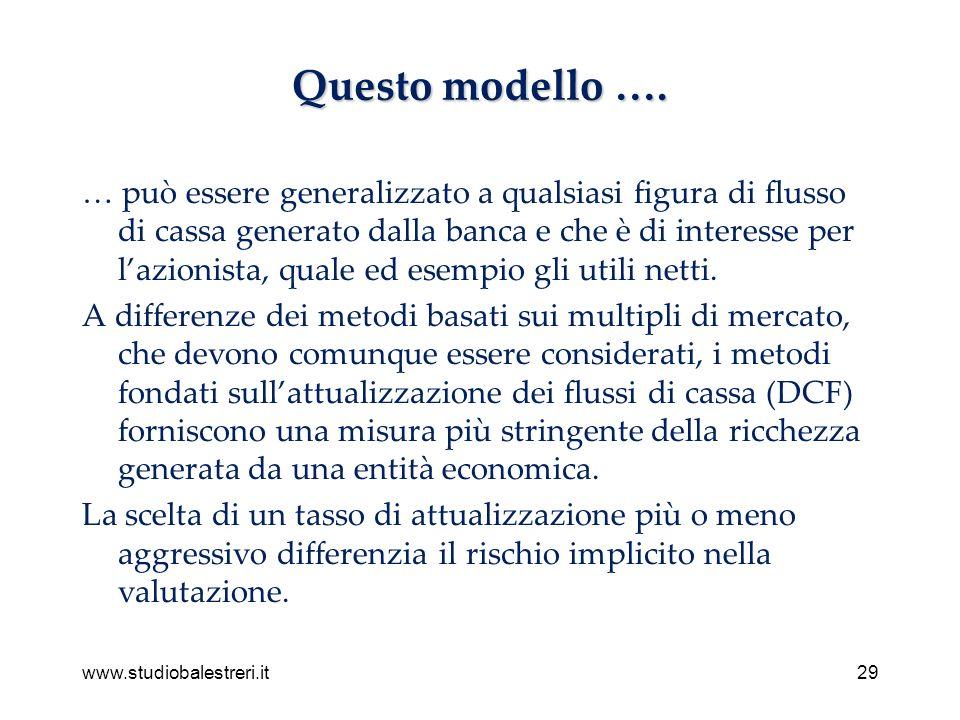 www.studiobalestreri.it29 Questo modello ….