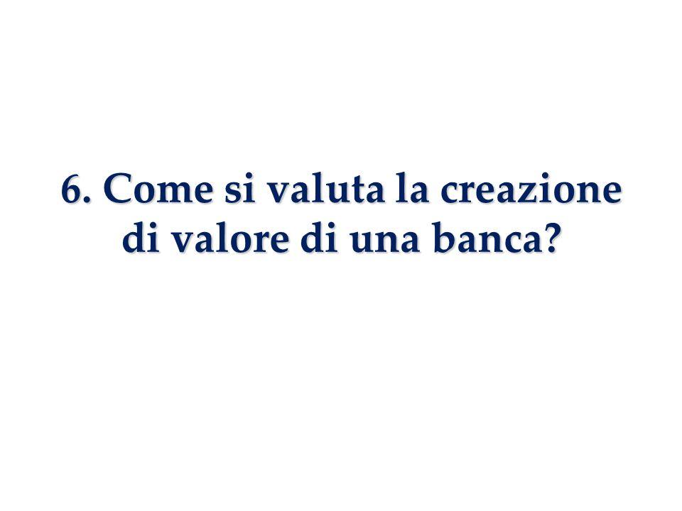 6. Come si valuta la creazione di valore di una banca?