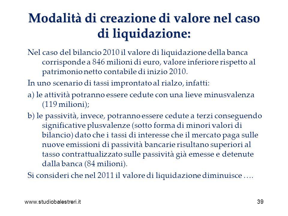 www.studiobalestreri.it39 Modalità di creazione di valore nel caso di liquidazione: Nel caso del bilancio 2010 il valore di liquidazione della banca corrisponde a 846 milioni di euro, valore inferiore rispetto al patrimonio netto contabile di inizio 2010.