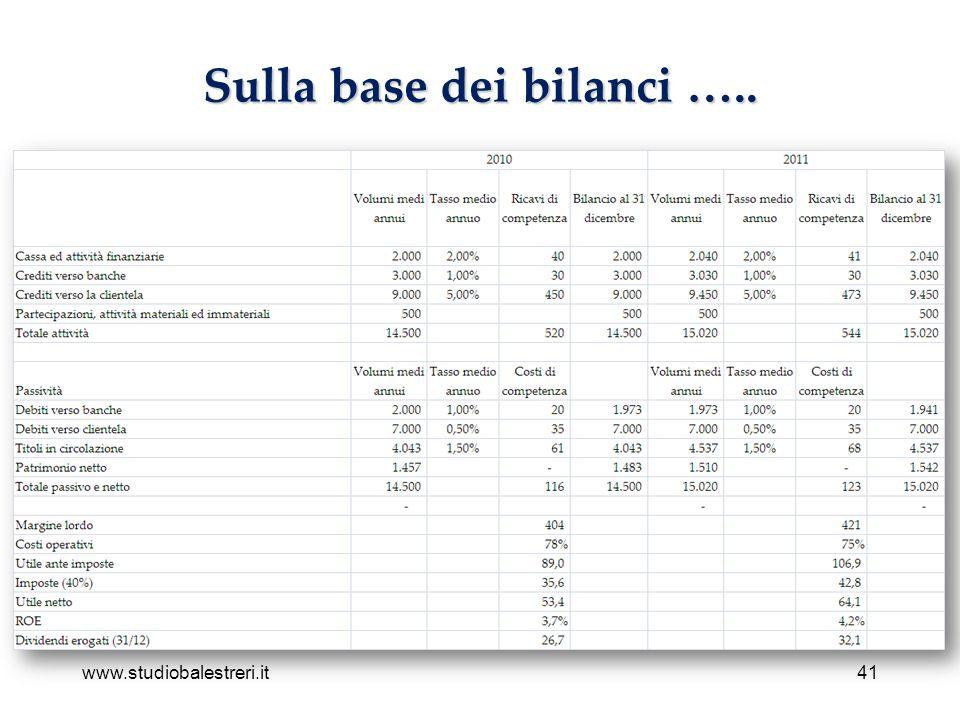 www.studiobalestreri.it41 Sulla base dei bilanci …..