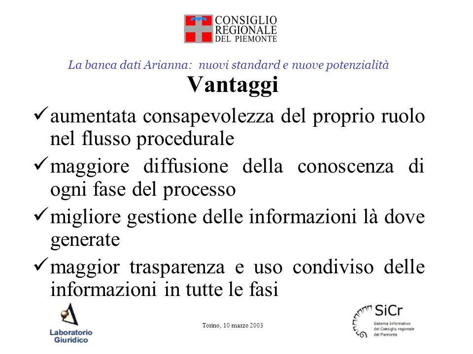 La banca dati Arianna: nuovi standard e nuove potenzialità Torino, 10 marzo 2003 Difficoltà maggior complessità del modello maggior sforzo iniziale per formare maggior attenzione per garantire omogeneità di comportamenti