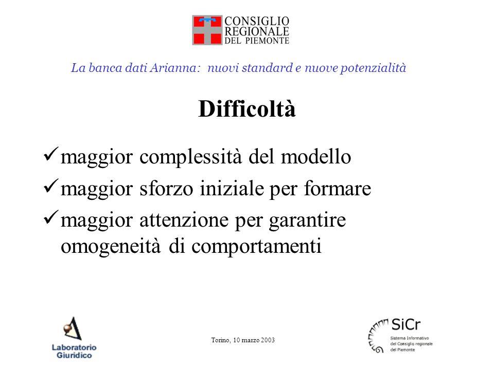 La banca dati Arianna: nuovi standard e nuove potenzialità Torino, 10 marzo 2003 Alla luce dellesperienza fatta i pro superano i contro