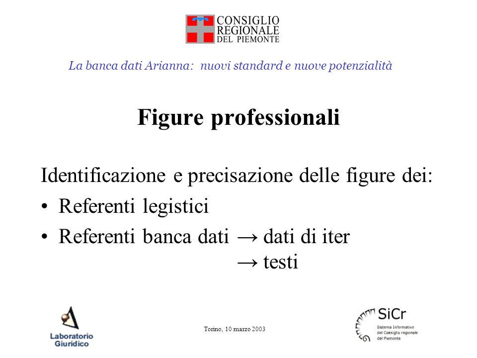 La banca dati Arianna: nuovi standard e nuove potenzialità Torino, 10 marzo 2003 Arianna ha favorito la conoscenza, lapprendimento e lapprofondimento delle tecniche legislative miglioramento della qualità della normazione