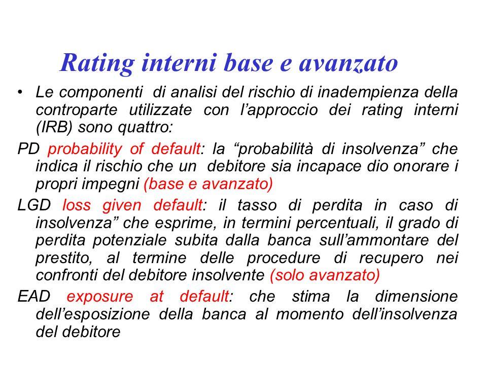 Sono previste 3 opzioni utilizzate dalle banche METODO STANDARD Si basa sul rating concesso dalle Agenzia specializzate.