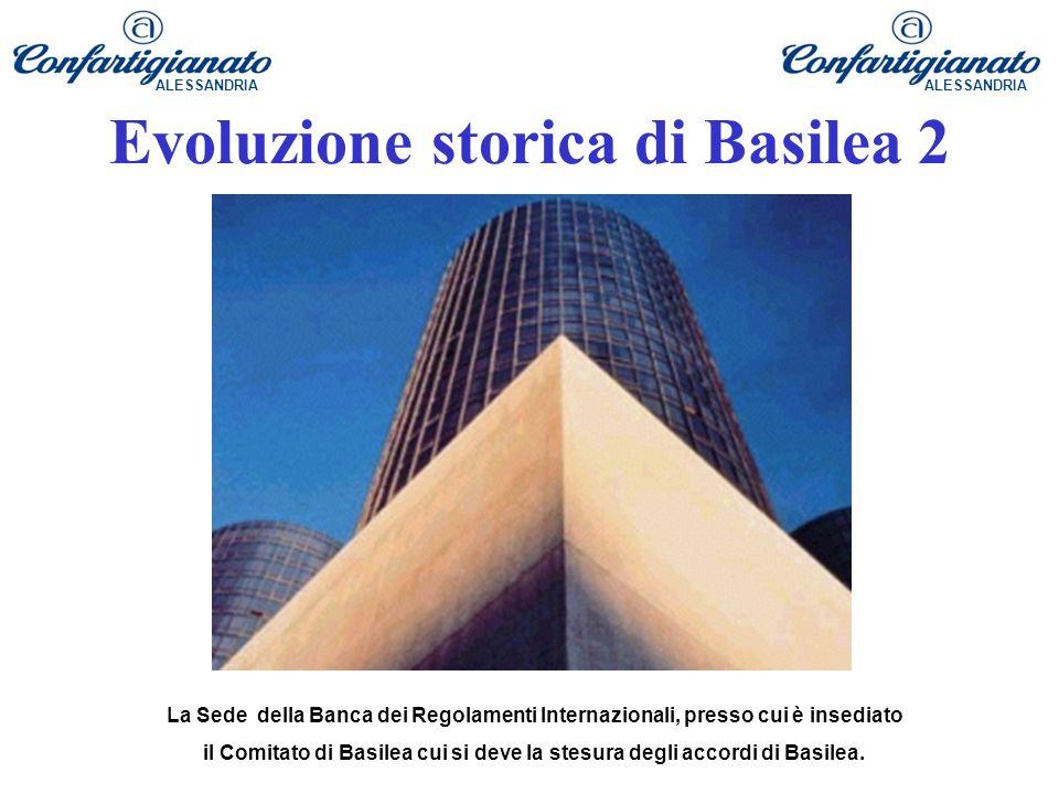 Evoluzione storica di Basilea 2 La Sede della Banca dei Regolamenti Internazionali, presso cui è insediato il Comitato di Basilea cui si deve la stesura degli accordi di Basilea.