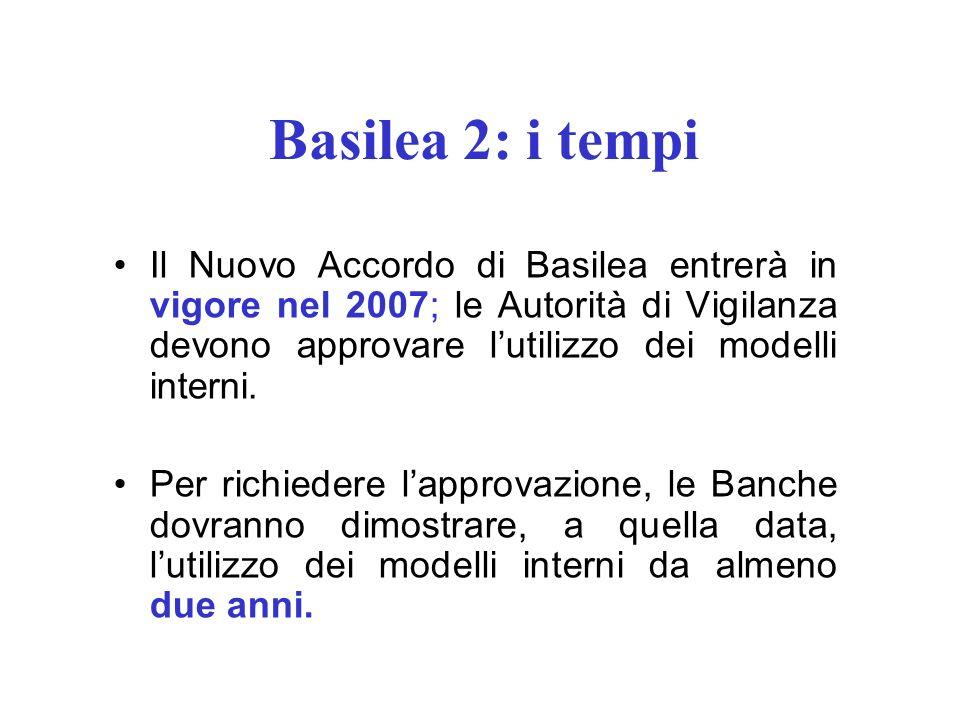 Basilea 2: i tempi Il Nuovo Accordo di Basilea entrerà in vigore nel 2007; le Autorità di Vigilanza devono approvare lutilizzo dei modelli interni.