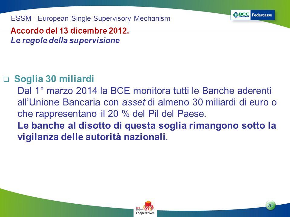 2020 20 ESSM - European Single Supervisory Mechanism Soglia 30 miliardi Dal 1° marzo 2014 la BCE monitora tutti le Banche aderenti allUnione Bancaria