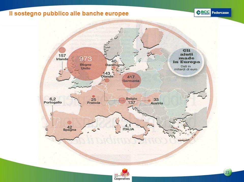 2121 21 Il sostegno pubblico alle banche europee
