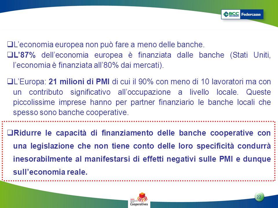2 22 Leconomia europea non può fare a meno delle banche. L87% delleconomia europea è finanziata dalle banche (Stati Uniti, leconomia è finanziata all8