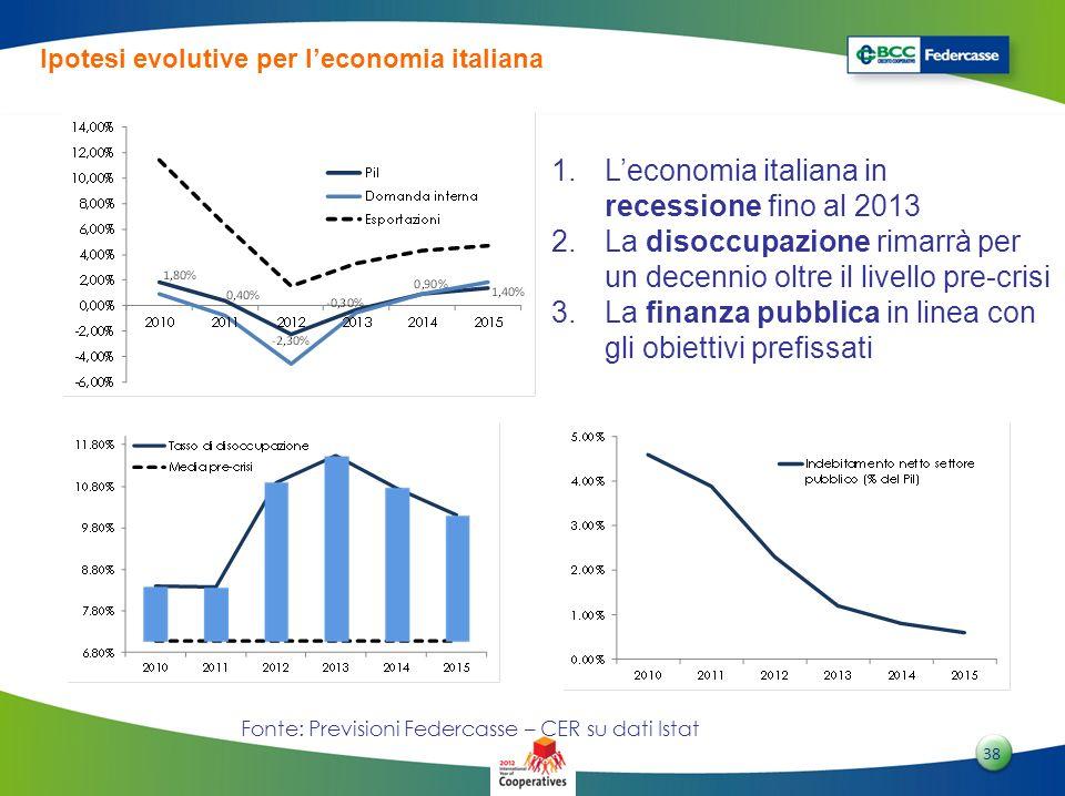 3838 38 1.Leconomia italiana in recessione fino al 2013 2.La disoccupazione rimarrà per un decennio oltre il livello pre-crisi 3.La finanza pubblica i