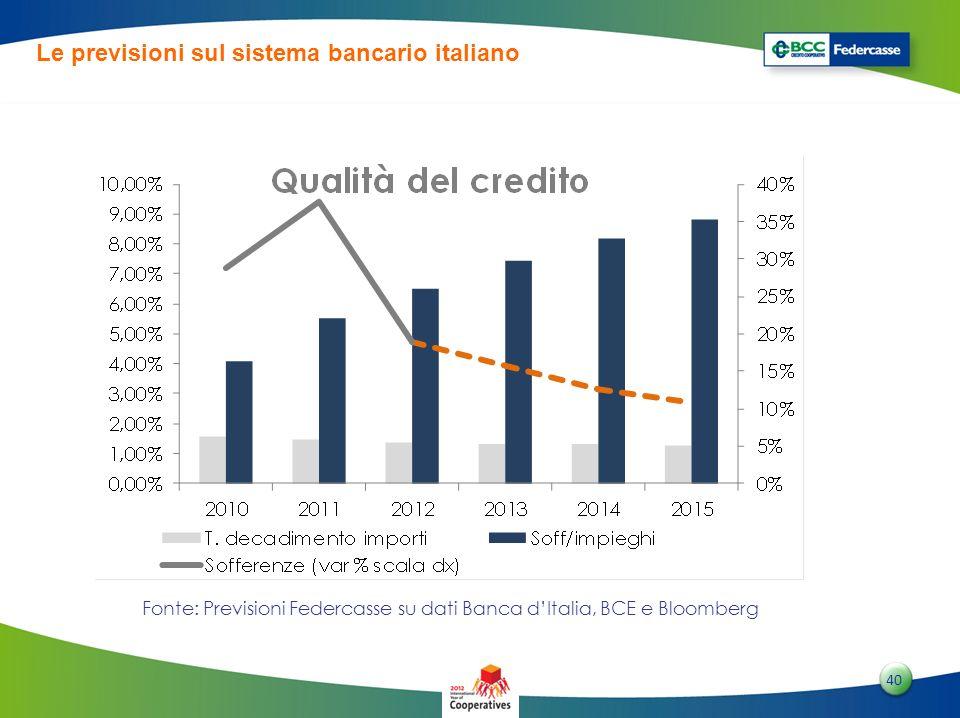 4040 40 Fonte: Previsioni Federcasse su dati Banca dItalia, BCE e Bloomberg Le previsioni sul sistema bancario italiano
