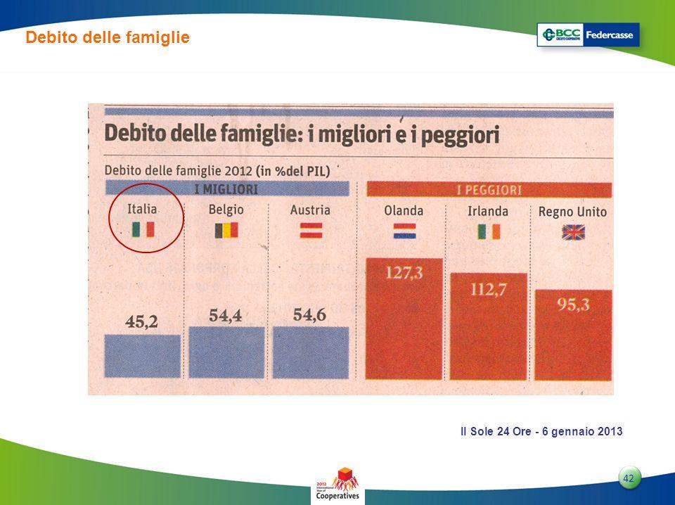 4242 42 Il Sole 24 Ore - 6 gennaio 2013 Debito delle famiglie