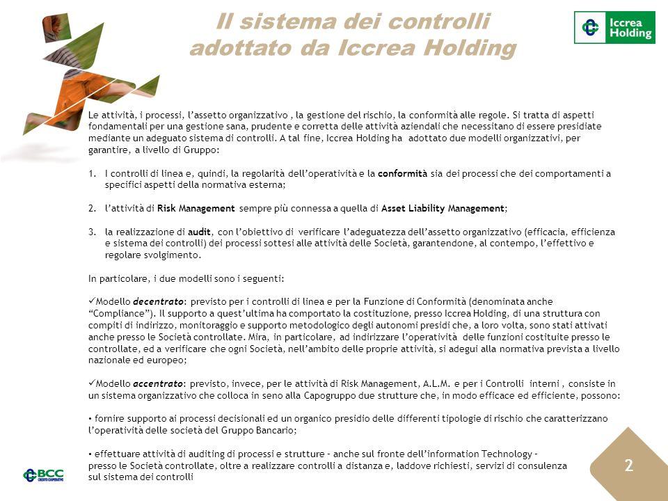 Il sistema dei controlli adottato da Iccrea Holding 2 Le attività, i processi, lassetto organizzativo, la gestione del rischio, la conformità alle regole.