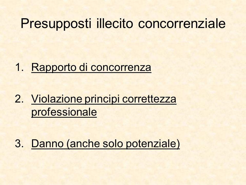 Presupposti illecito concorrenziale 1.Rapporto di concorrenza 2.Violazione principi correttezza professionale 3.Danno (anche solo potenziale)
