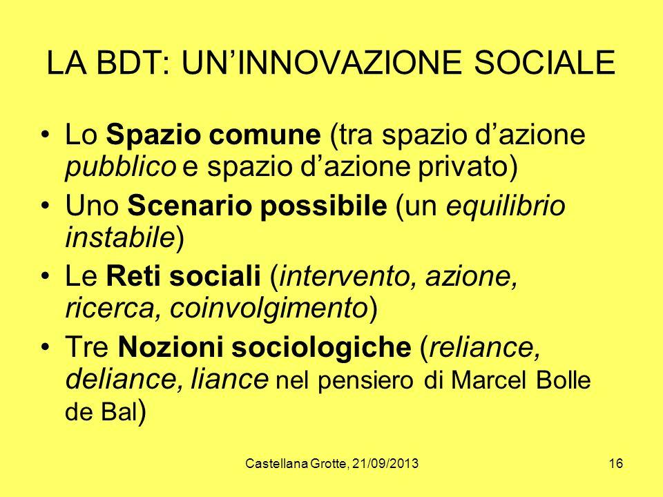 Castellana Grotte, 21/09/201316 LA BDT: UNINNOVAZIONE SOCIALE Lo Spazio comune (tra spazio dazione pubblico e spazio dazione privato) Uno Scenario pos
