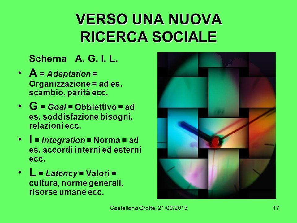 Castellana Grotte, 21/09/201317 VERSO UNA NUOVA RICERCA SOCIALE Schema A. G. I. L. A = Adaptation = Organizzazione = ad es. scambio, parità ecc. G = G