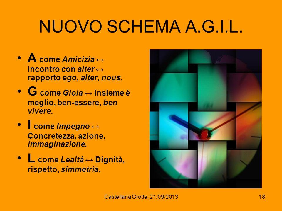 Castellana Grotte, 21/09/201318 A come Amicizia incontro con alter rapporto ego, alter, nous. G come Gioia insieme è meglio, ben-essere, ben vivere. I