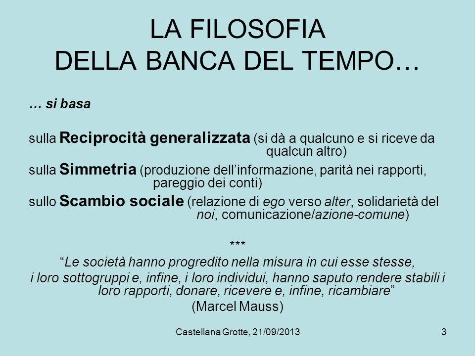 Castellana Grotte, 21/09/201314 LEGGE 8 MARZO 2000, n.