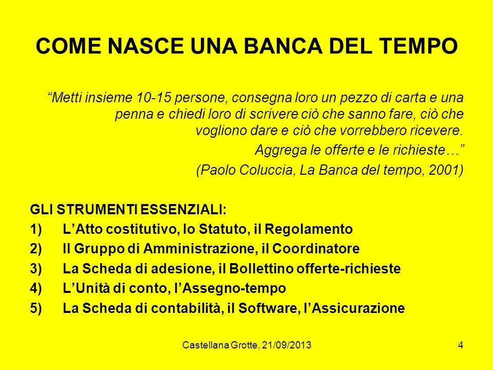 Castellana Grotte, 21/09/20134 COME NASCE UNA BANCA DEL TEMPO Metti insieme 10-15 persone, consegna loro un pezzo di carta e una penna e chiedi loro d
