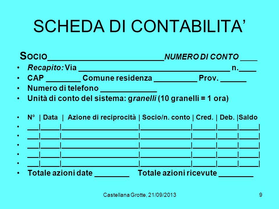 Castellana Grotte, 21/09/20139 SCHEDA DI CONTABILITA S OCIO___________________________NUMERO DI CONTO ____ Recapito: Via _____________________________