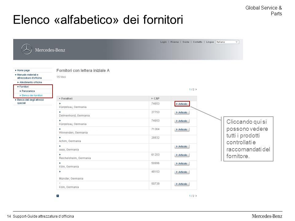 Global Service & Parts Support-Guide attrezzature dofficina14 Elenco «alfabetico» dei fornitori Cliccando qui si possono vedere tutti i prodotti controllati e raccomandati del fornitore.