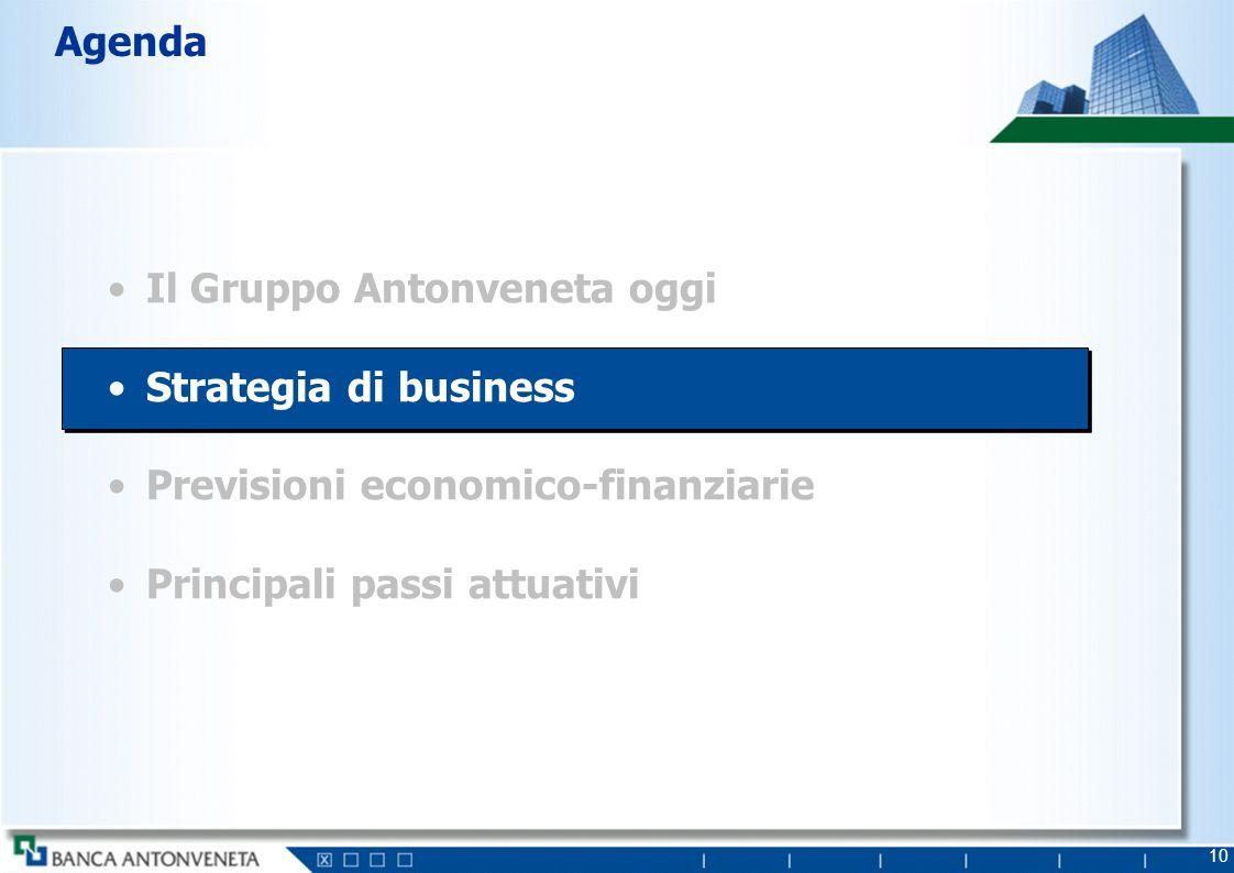 10 Il Gruppo Antonveneta oggi Strategia di business Previsioni economico-finanziarie Principali passi attuativi Agenda