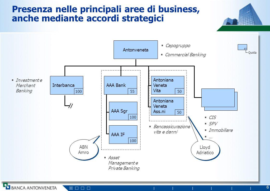 27 Il Gruppo Antonveneta oggi Strategia di business Previsioni economico-finanziarie Principali passi attuativi Agenda