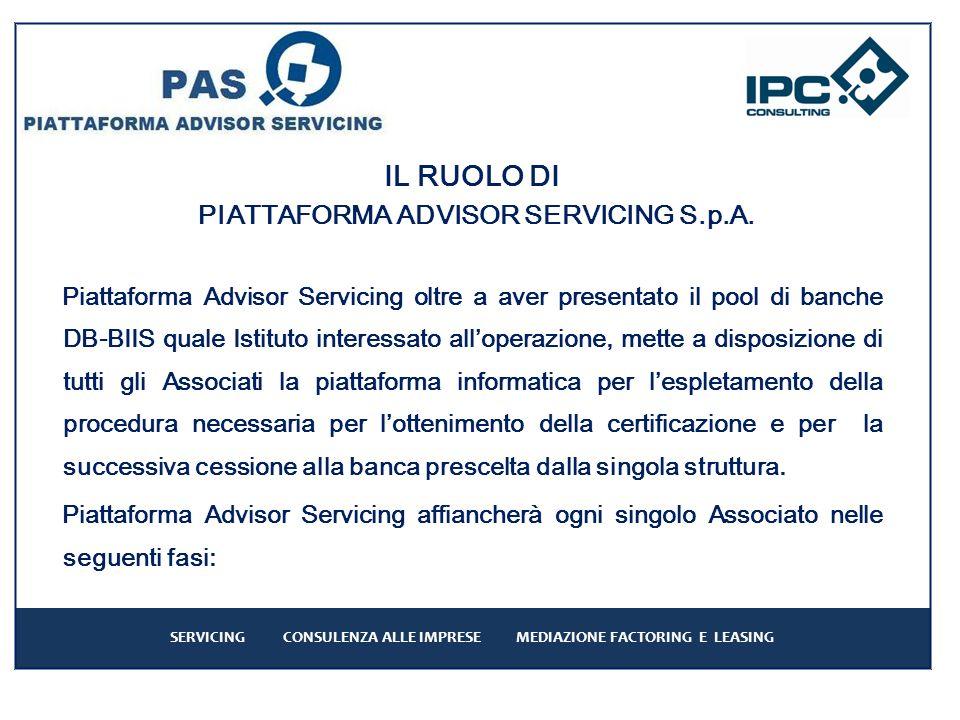 IL RUOLO DI PIATTAFORMA ADVISOR SERVICING S.p.A.