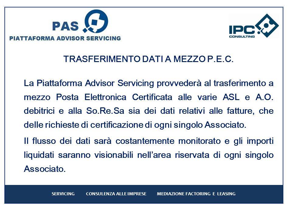 SERVICING CONSULENZA ALLE IMPRESE MEDIAZIONE FACTORING E LEASING TRASFERIMENTO DATI A MEZZO P.E.C.