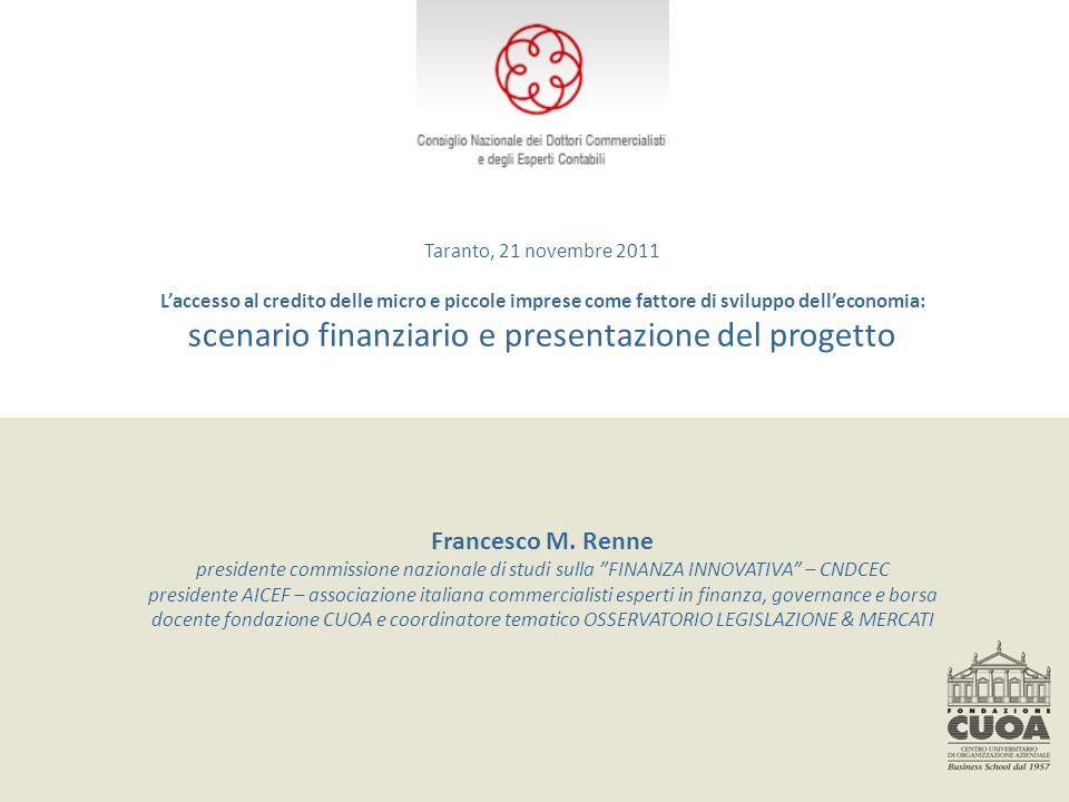 Taranto, 21 novembre 2011 Laccesso al credito delle micro e piccole imprese come fattore di sviluppo delleconomia: scenario finanziario e presentazione del progetto Francesco M.