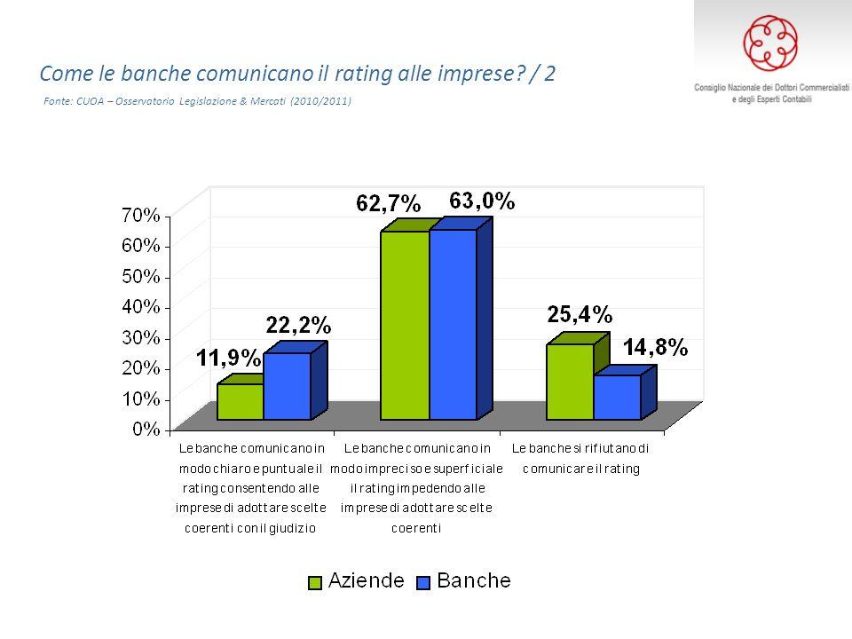 Come le banche comunicano il rating alle imprese? / 2 Fonte: CUOA – Osservatorio Legislazione & Mercati (2010/2011)